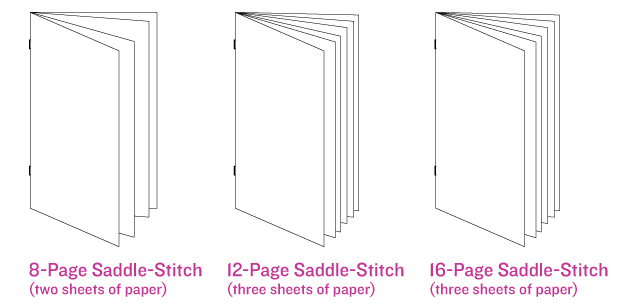 saddle stitch number of pages and number of sheets