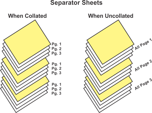 separator sheet between each set